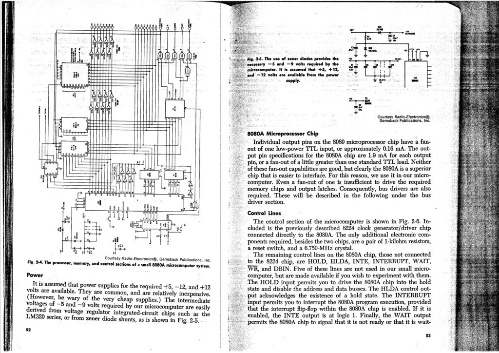~ ~ i Courtesy Radio-Electronics@, Gerncback Publications, nc. i ndividual output pins on the 8080 microprocessor chip have a fanately 0.16 ma. The outare 1.9 ma for each output standard TTL load.