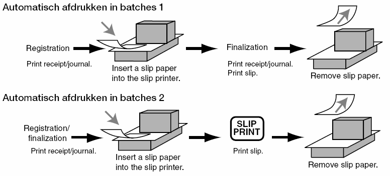 nota/rekeningprinter.