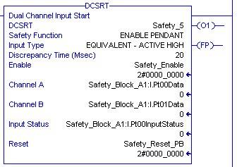 Dual Channel Application Instructions Certified application instructions DCI Start DCI Stop DCI Stop with Test DCI Stop with Test & Lock DCI Stop with