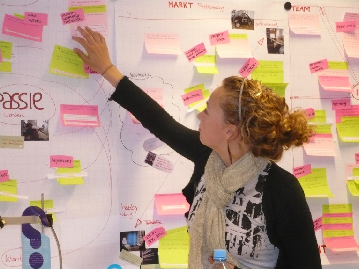 analyse preparing sensitizing make & say discussing analyzing capture & share conceptualizing session collecting user insights share with and communicate to the design team De bevindingen uit