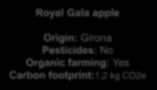 Pesticides: No Organic farming: