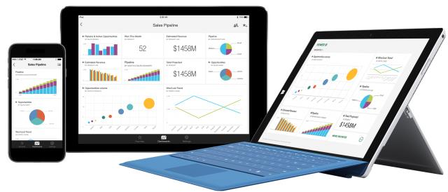 Figuur 1 - De Power BI Dashboards zijn te gebruiken op alle devices: PC s, Tablets en Smart Phones, want het is compatibel met Windows, ios en Android.