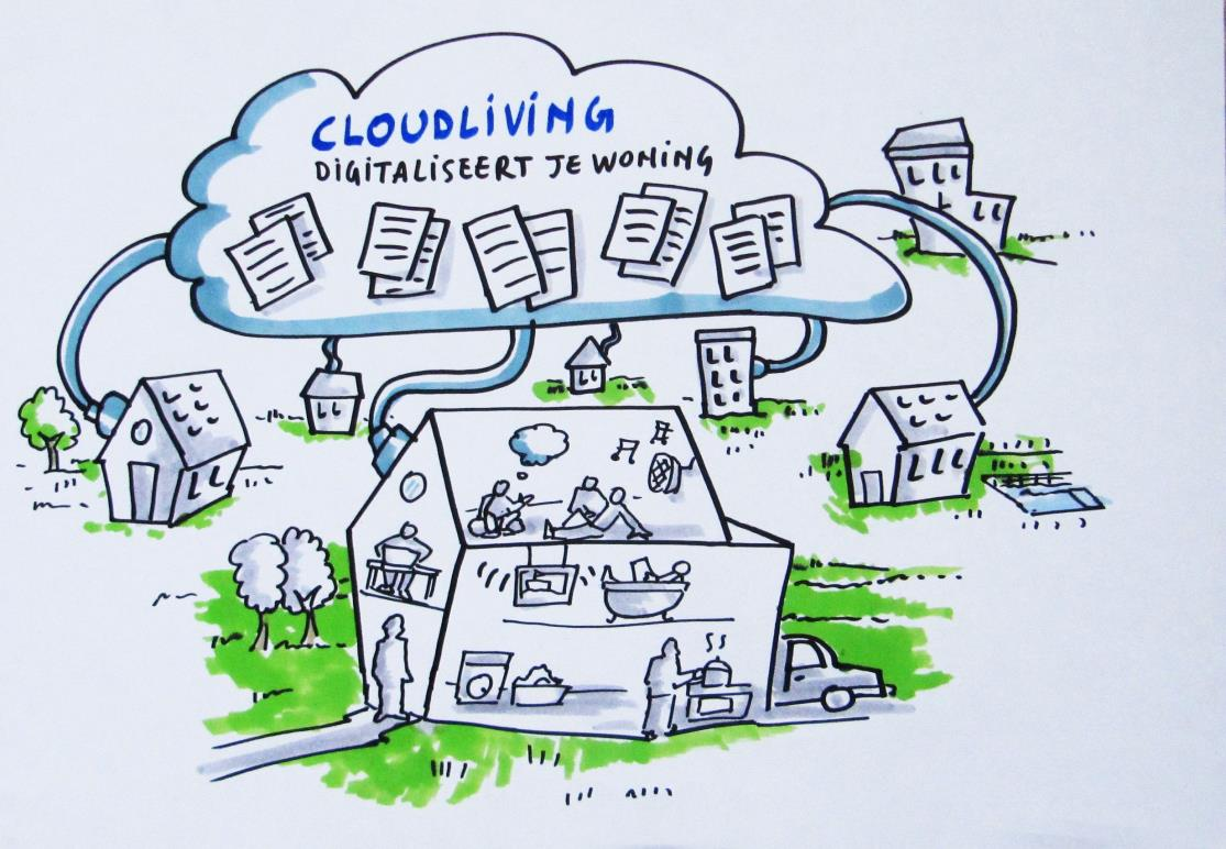 Cloud living Je huis