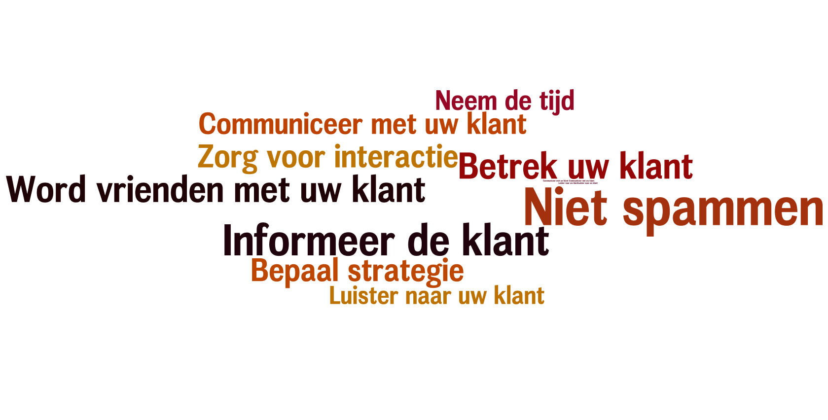 European Tourism Futures Institute 1.2. Do s and dont s Do s 1. Begin met luisteren naar uw klanten; 2.