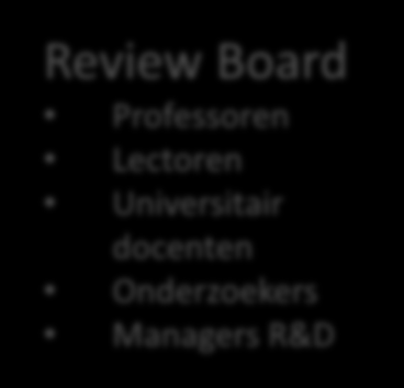 VHL Review Board Professoren Lectoren Universitair docenten Onderzoekers Managers R&D Lectoren Food Health and Safety Food Physics Dairy