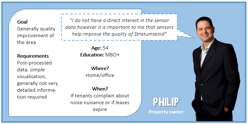Figure 12: property owner user profile 5.1.2 A PERFECT MATCH?