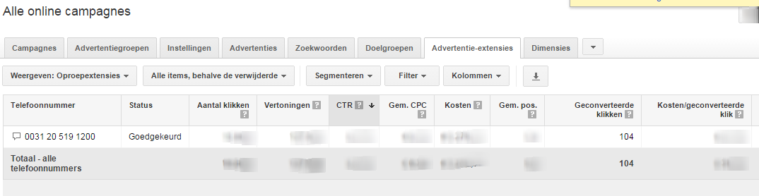 AdWords Quickwins AdWords Call extenties Betere