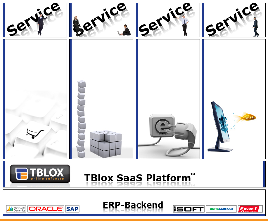 TBlox SaaS Specialist in on-demand eprocurement software Meer dan 30 on-demand modules Software van derden edesktop