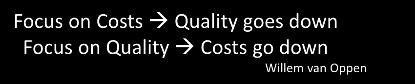 Kwaliteitskosten Effect van kwaliteitszorg Focus on Costs Quality goes down Focus on Quality Costs go down Willem van Oppen