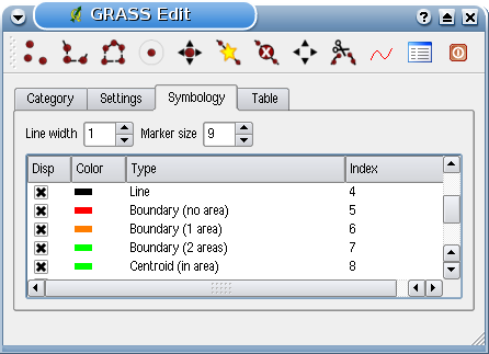 Tip: Creating an additional GRASS layer with QGIS If you would like to add more layers to your dataset, just add a new number in the Field (layer) entry box and press return.