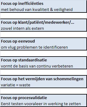 De Lean invalshoek operationeel