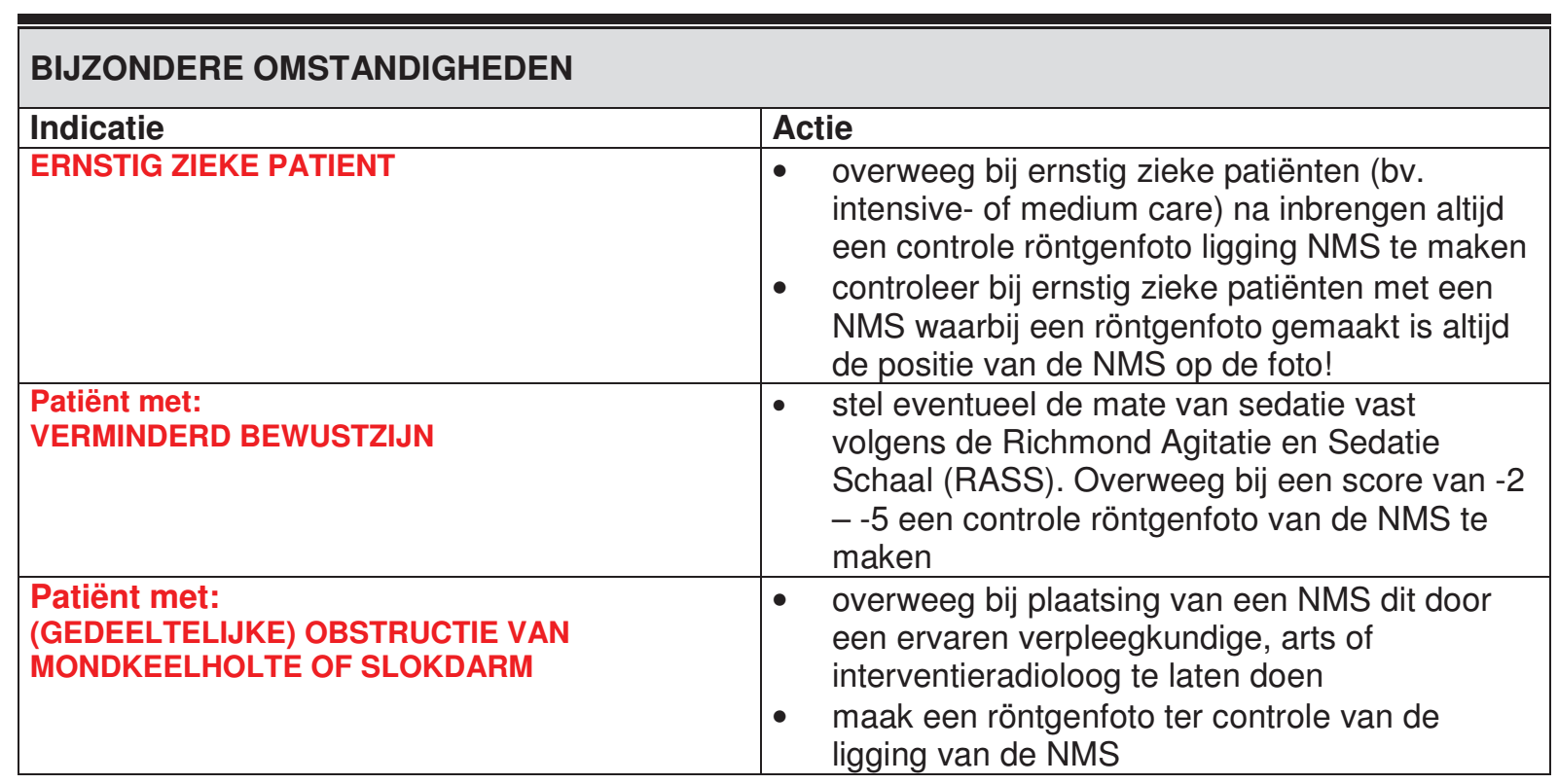Opleiding: Risicovolle en