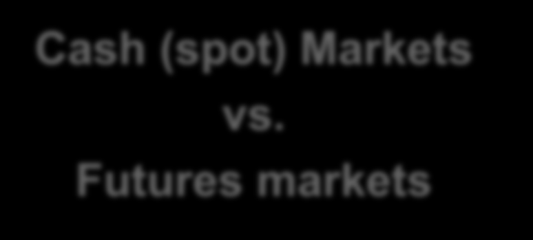 Introduction to Futures Cash (spot) Markets vs.