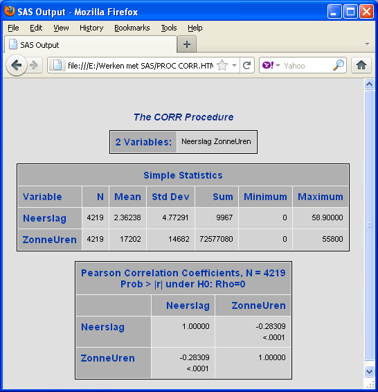 226 10 Output Delivery System (ODS) Output 19: PROC CORR-output in HTML format.