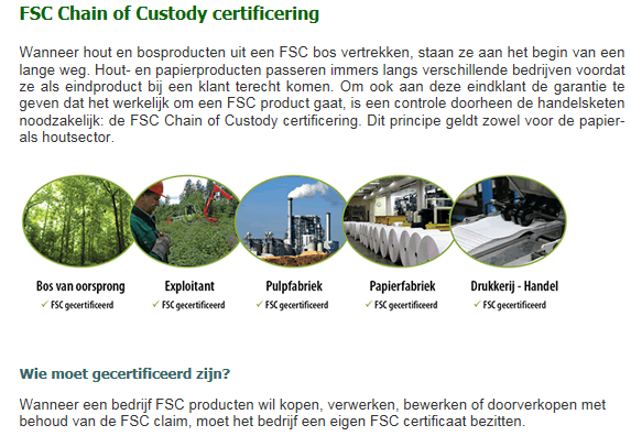 Controle over