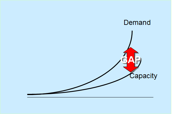 Old habits however are hard to eradicate.