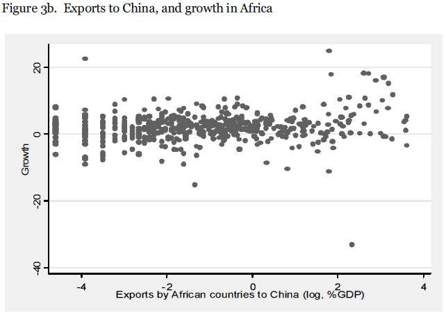 78 Trinh et al. (2006) is ook optimistisch: Economic growth in Latin America and Africa has accelerated in recent years, which has led to a gradual increase in per-capita income.
