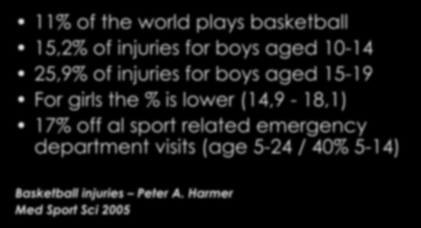 Literatuur - Incidentie 11% of the world plays basketball 15,2% of injuries for boys aged 10-14 25,9% of injuries for boys aged 15-19 For girls the %