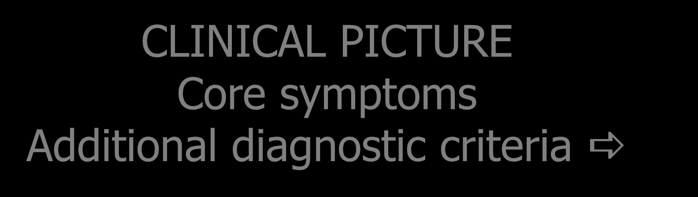 Duration CLINICAL PICTURE Core symptoms Additional diagnostic criteria a Age of onset symptom criteria must have been met for the past 6