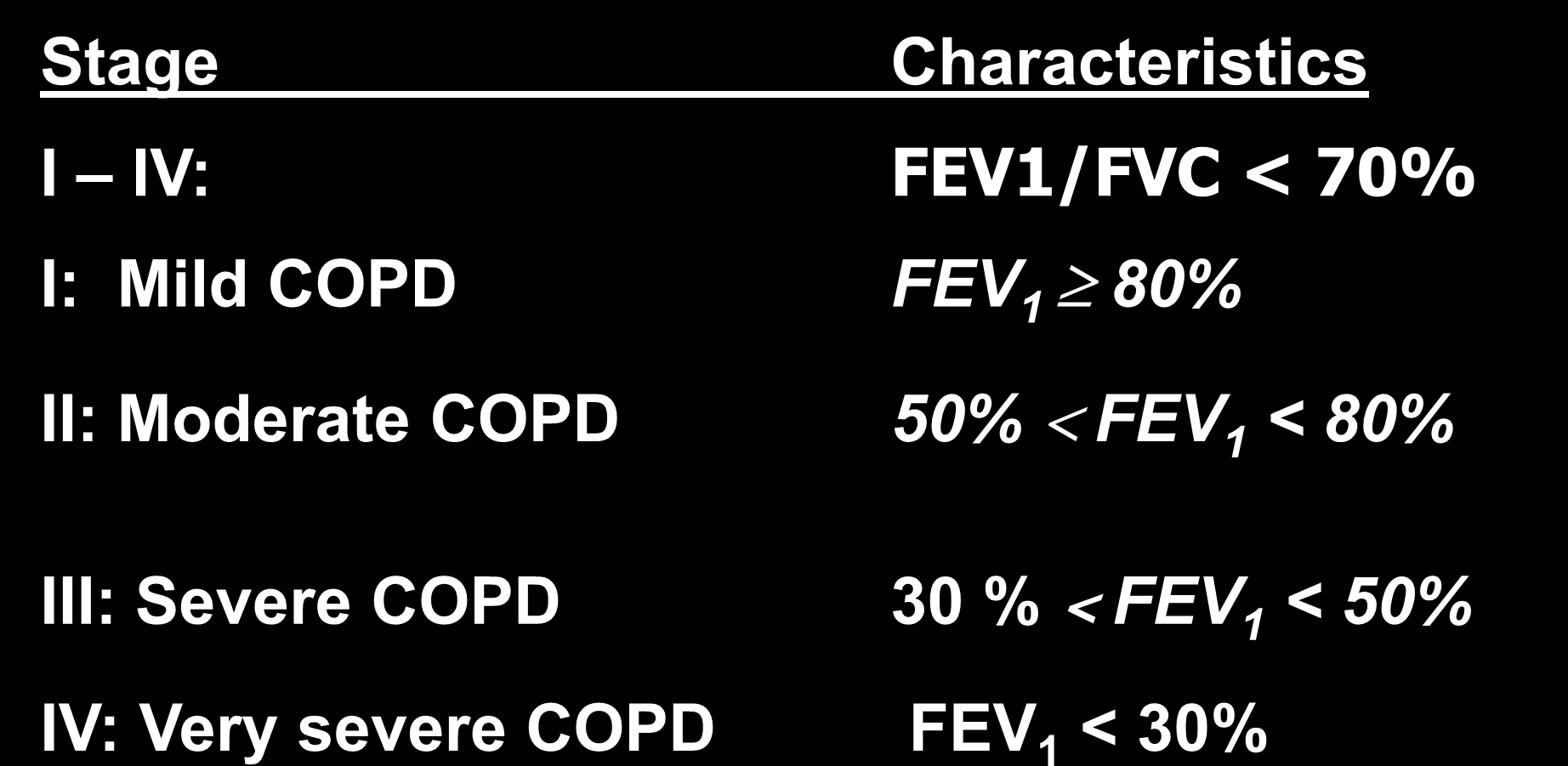 COPD: Classification by Severity Stage Characteristics I IV: FEV1/FVC < 70% I: Mild COPD FEV 1 80%