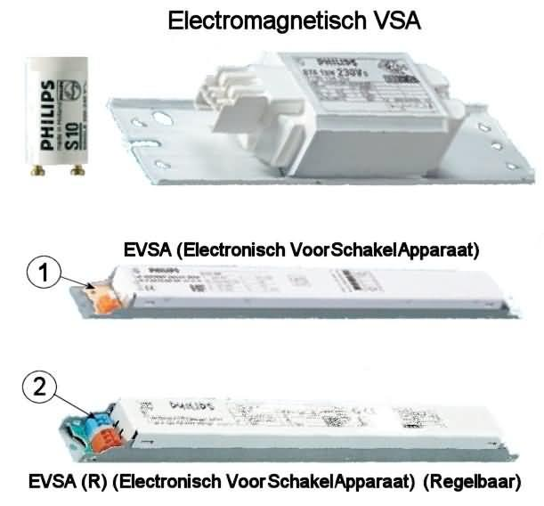 ballasts with very low losses Class A3 : electronic ballasts Class A2 : electronic
