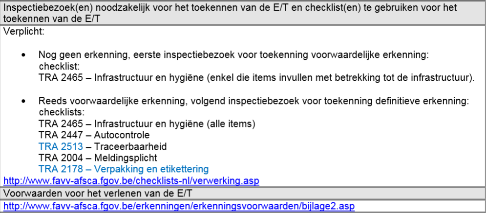 Activiteitenfiches Checklists en