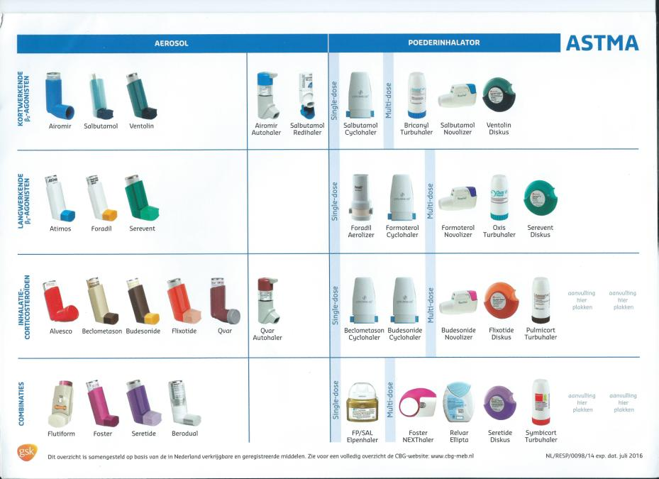 corticosteroid inhalers for copd