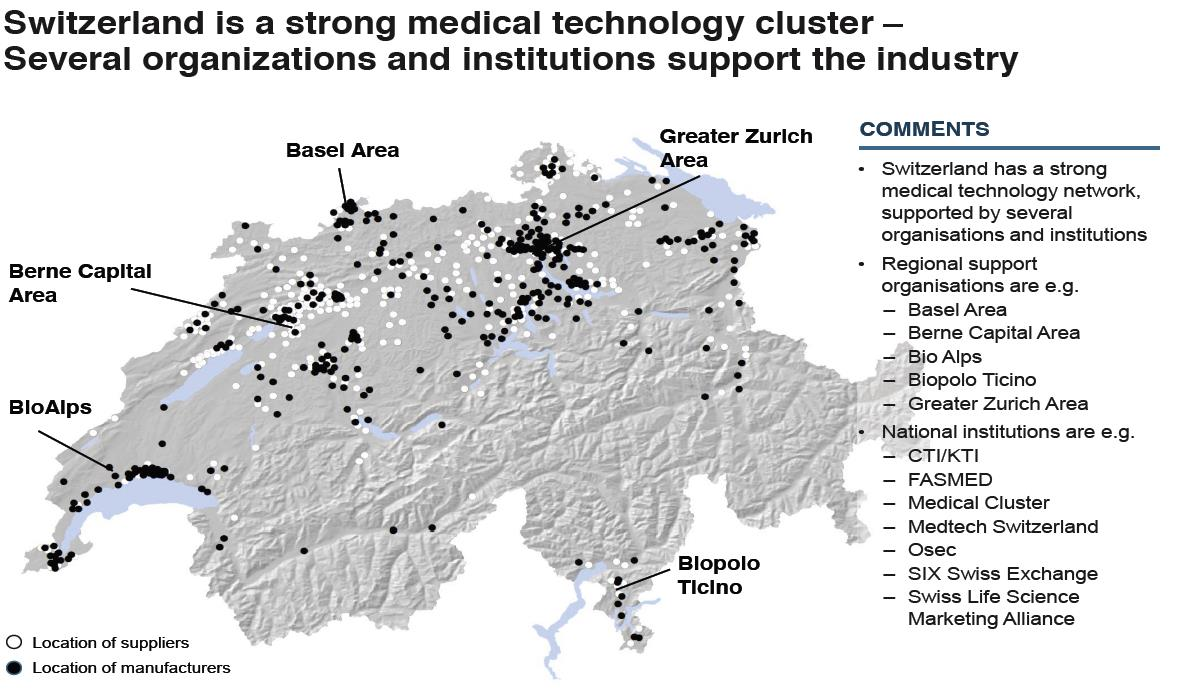 Med Tech Zwitserland - Pop.