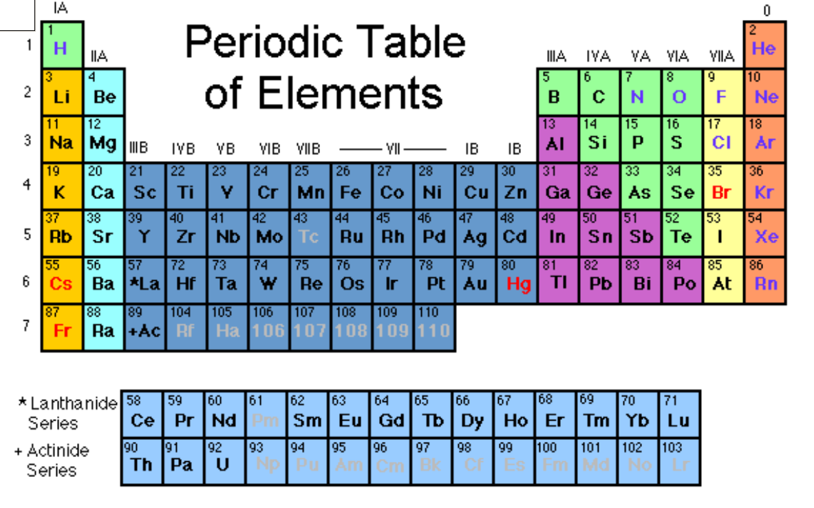 Inert gases periodic table image collections periodic table images gases in the periodic table gallery periodic table images noble gases periodic table gamestrikefo gallery gamestrikefo gamestrikefo Choice Image