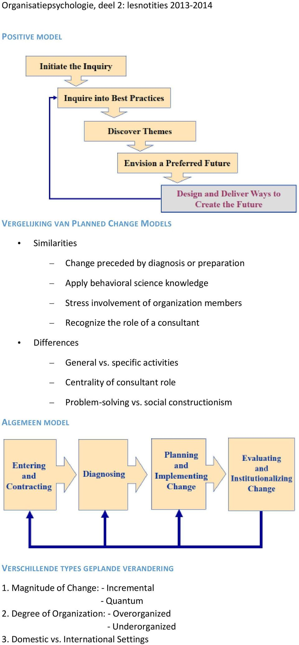 specific activities Centrality of consultant role Problem-solving vs.