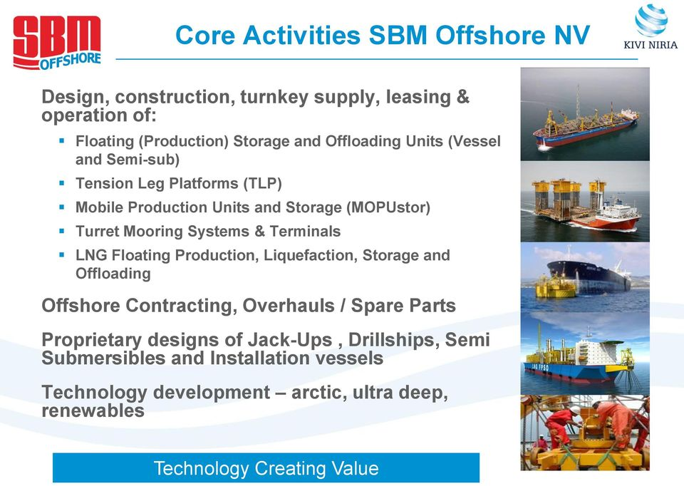 & Terminals LNG Floating Production, Liquefaction, Storage and Offloading Offshore Contracting, Overhauls / Spare Parts Proprietary