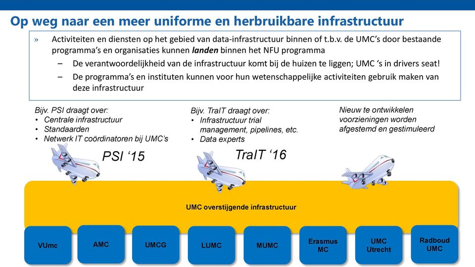 n data-infrastructuur binnen of t.b.v.
