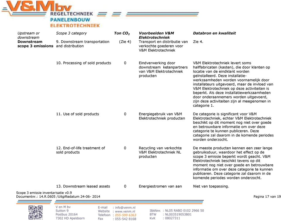 Processing of sold products 0 Eindverwerking door downstream ketenpartners van V&M Elektrotechniek producten 11.