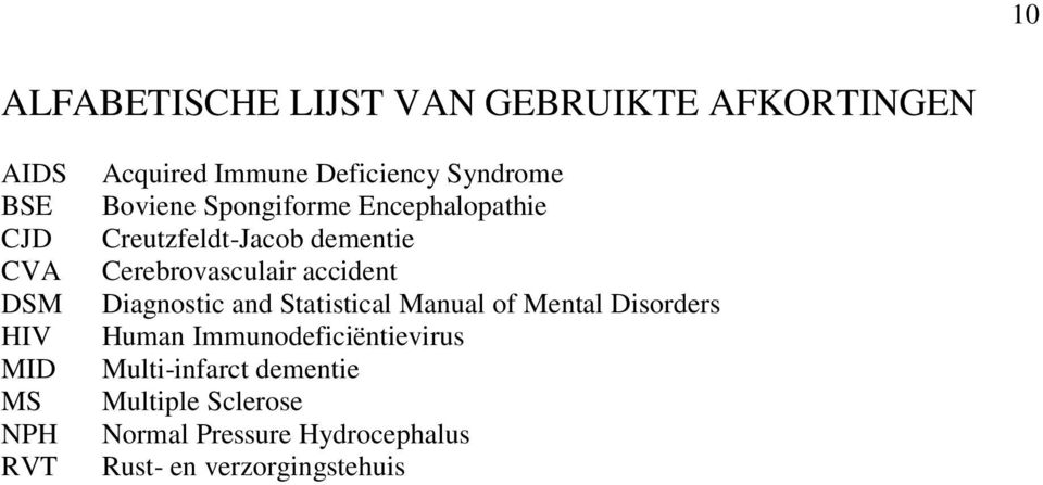 Cerebrovasculair accident Diagnostic and Statistical Manual of Mental Disorders Human