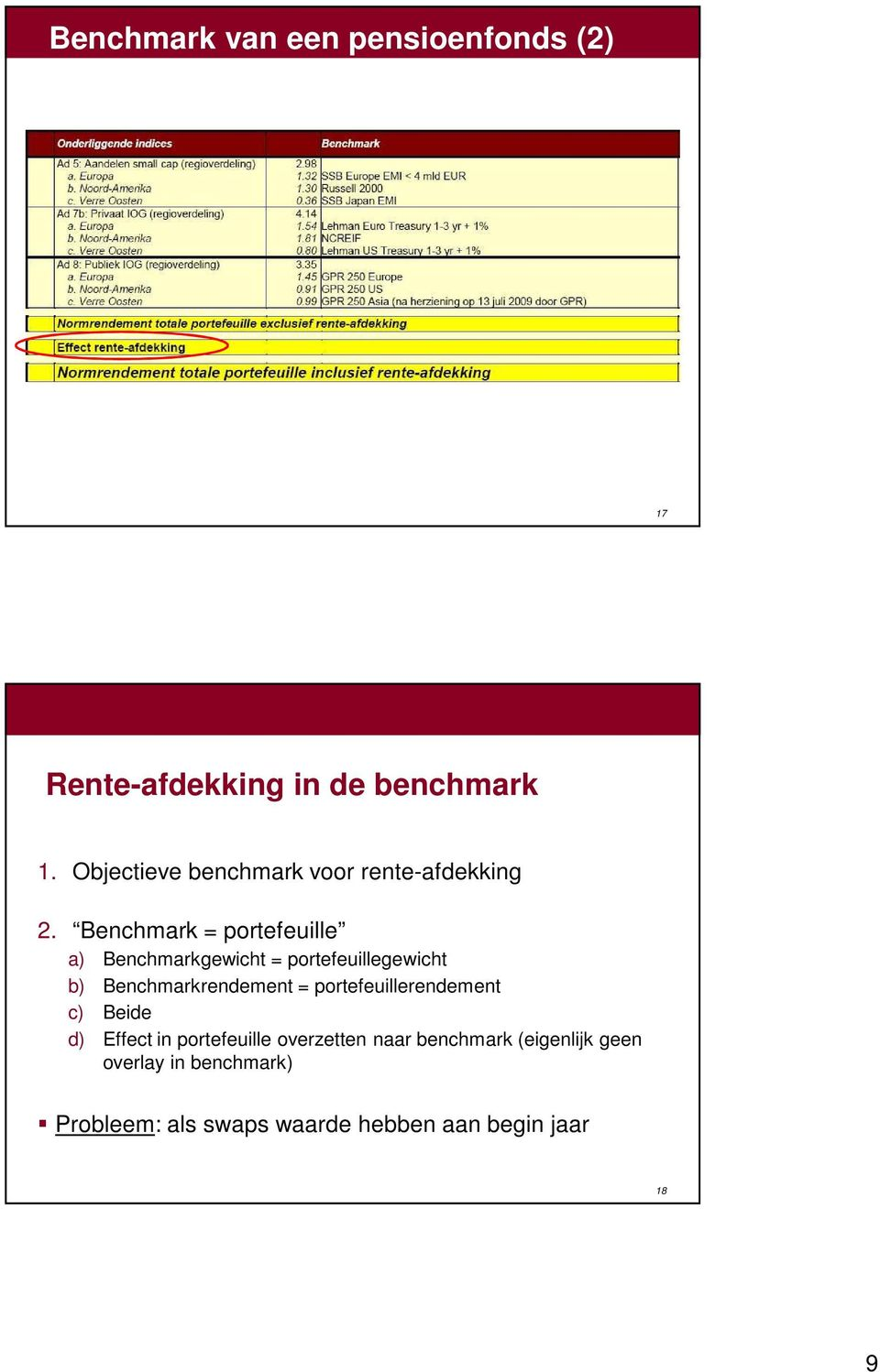 Benchmark = portefeuille a) Benchmarkgewicht = portefeuillegewicht b) Benchmarkrendement =