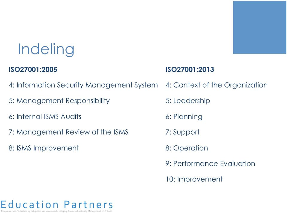 the ISMS 8: ISMS Improvement ISO27001:2013 4: Context of the Organization 5: