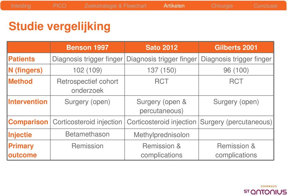 Surgery (open & percutaneous) RCT Surgery (open) Comparison Corticosteroid injection Corticosteroid injection Surgery