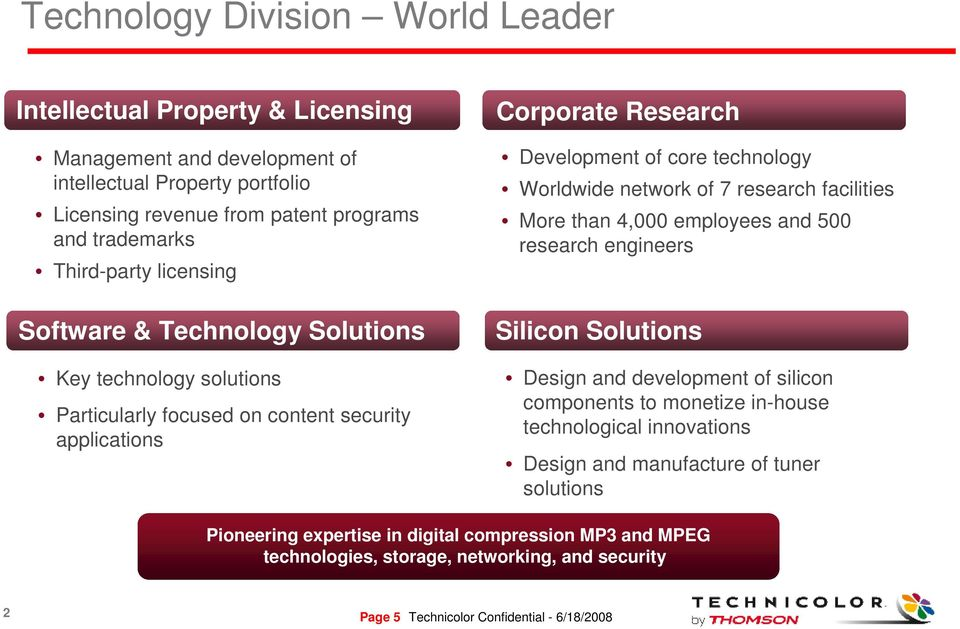 core technology Worldwide network of 7 research facilities More than 4,000 employees and 500 research engineers Silicon Solutions Design and development of silicon components to