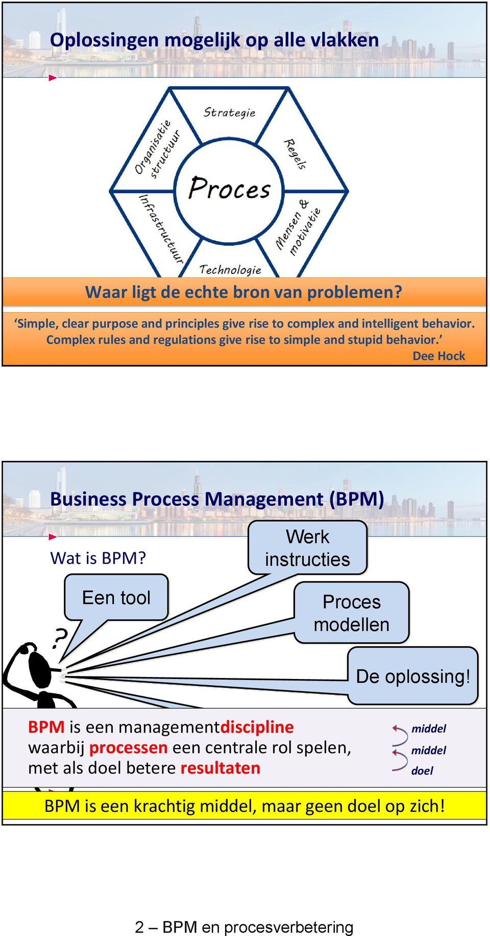 Complex rules and regulations give rise to simple and stupid behavior. Dee Hock 15 Business Process Management (BPM) Wat is BPM?