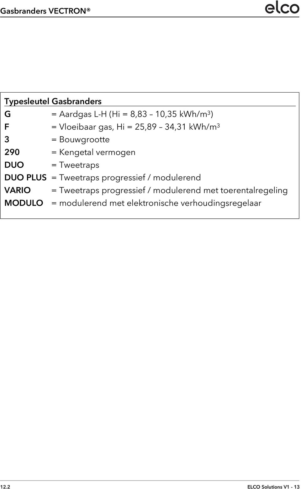 DUO PLUS = Tweetraps progressief / modulerend VARIO = Tweetraps progressief / modulerend met