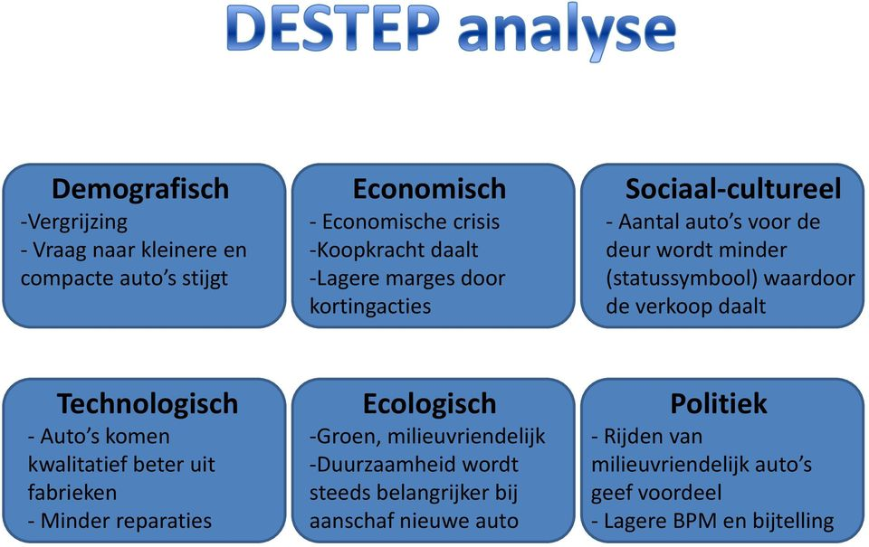 second part use destep analysis marketing essay Watch this video to learn how to use pest analysis to identify the threats and opportunities in your business if a core part of your market is in demographic.