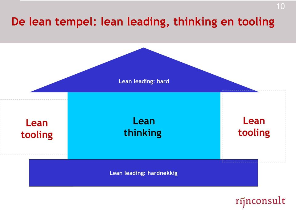 leading: hard Lean tooling Lean