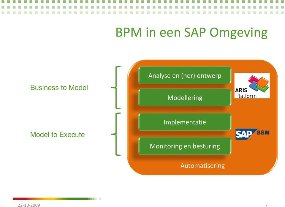 Model to Execute Implementatie Monitoring