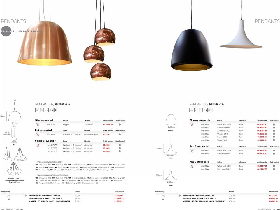 0 Dot suspended Colour Material Bulb (option) max.75w Available in 7 colours* Chrome / Copper 60.080 Colorball 3,5 and 7 Colour Material Bulb (option) max.3x75w Available in 5 colours* Aluminium 60.