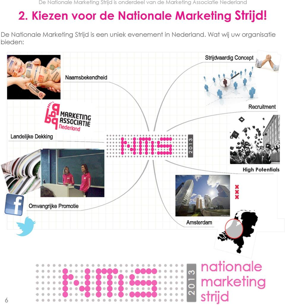 Kiezen voor de Nationale Marketing Strijd!