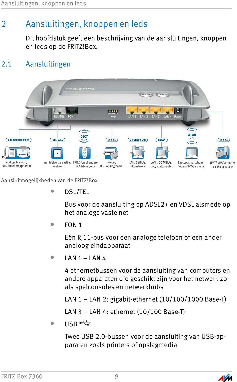 Fon of andere DECT-telefoons Printer, USB-opslagmedia LAN, 1GBit/s, PC, netwerk LAN, 100 MBit/s, PC, spelconsole Laptop, smartphone, Video-/TV-Streaming UMTS-/HSPA-modem en USB-apparaten