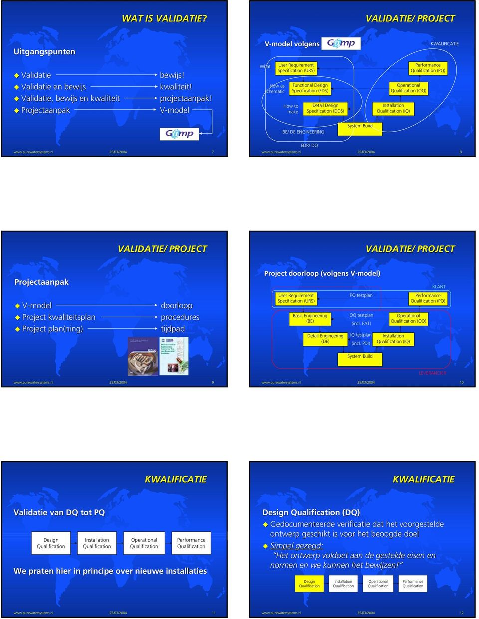 V-model Project kwaliteitsplan Project plan(ning) doorloop procedures tijdpad Project doorloop (volgens V-model) V PQ testplan OQ testplan (incl. FAT) IQ testplan (incl.