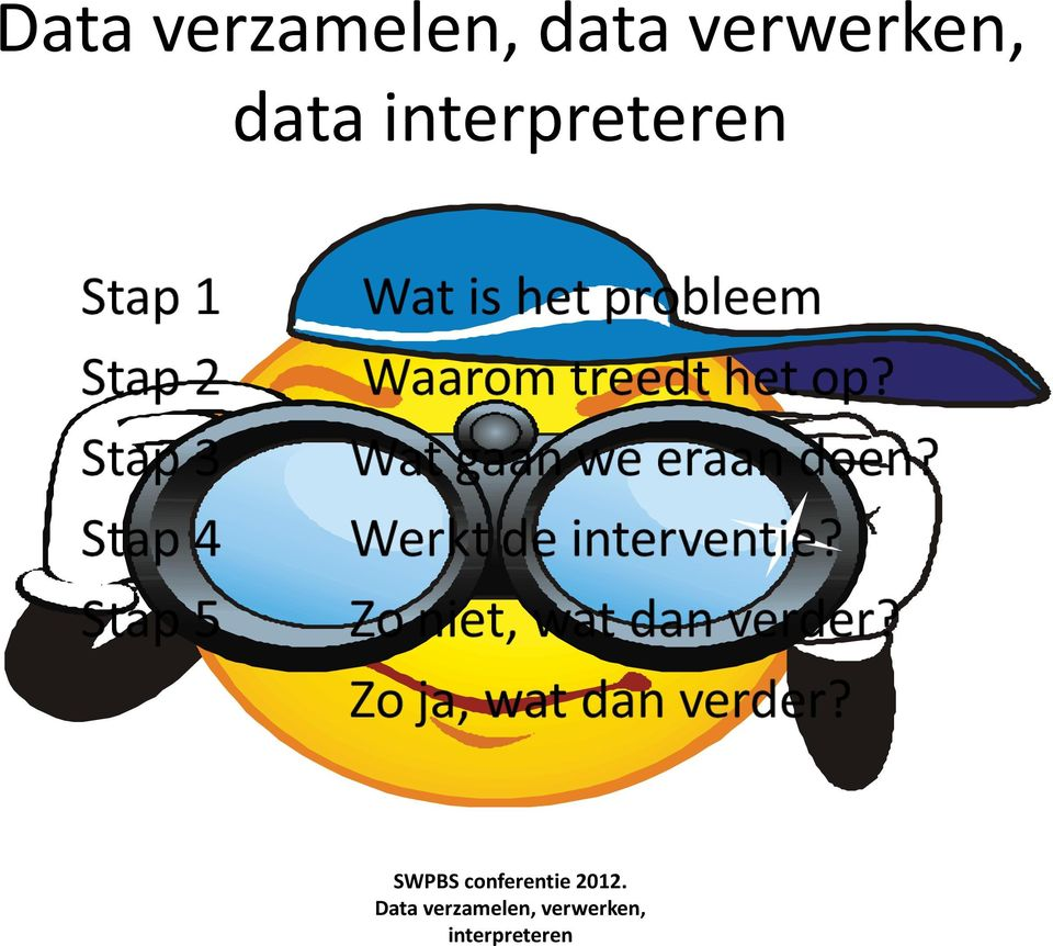 interpreteren Data