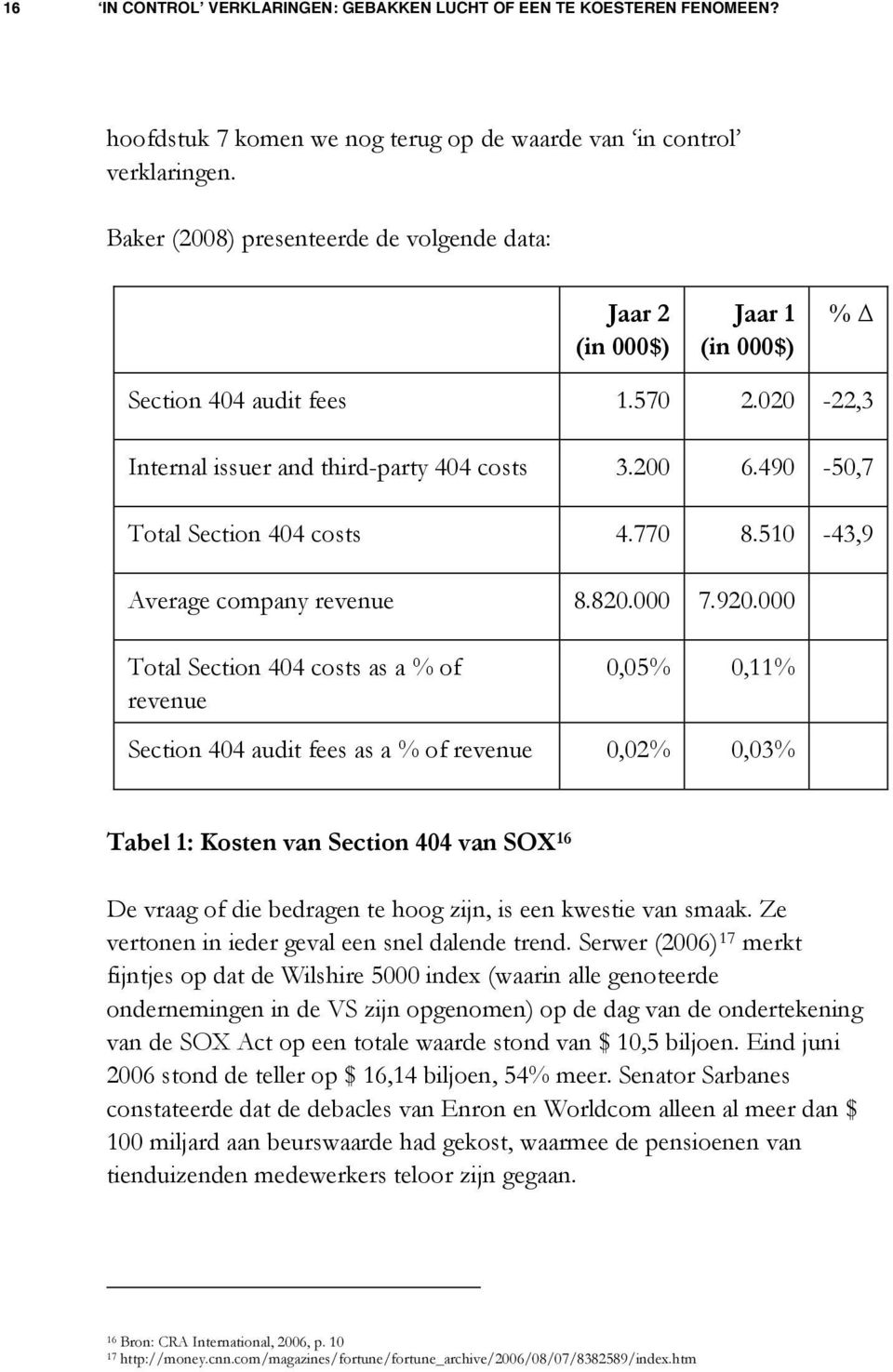 000 Total Section 404 costs as a % of revenue 0,05% 0,11% Section 404 audit fees as a % of revenue 0,02% 0,03% Tabel 1: Kosten van Section 404 van SOX 16 De vraag of die bedragen te hoog zijn, is een