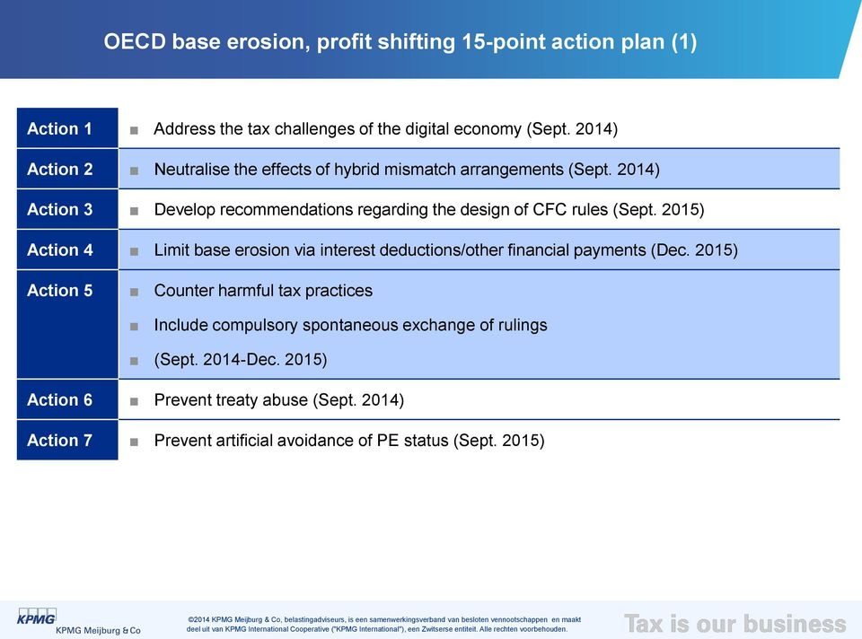 2014) Action 3 Develop recommendations regarding the design of CFC rules (Sept.